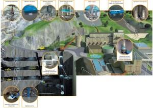 Применение насосов Flygt, в различных отраслях промышленности