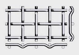 Проволочное сито тип форма В—сложно рифленая сетка 8.0*2.5 мм