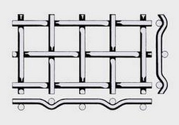 Проволочное сито тип форма A—сложно рифленая сетка 1.8*0.8 мм