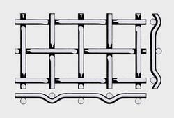 Проволочное сито тип форма Е —сложно рифленой сеткой 7*0.7 мм