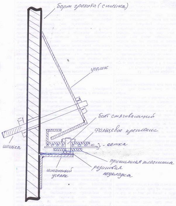 Схематичное установка фальца на грохот.