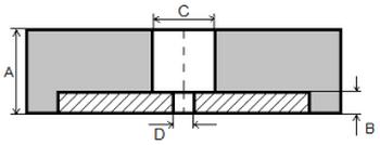 Противоударный квадратный блок