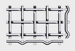 Проволочное сито тип форма Е —сложно рифленая сетка 9*2.5 мм