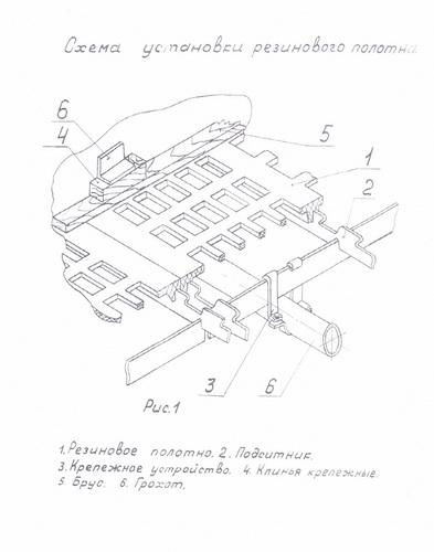 Схема установки резинового полотна..