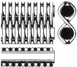 leinenpanzer