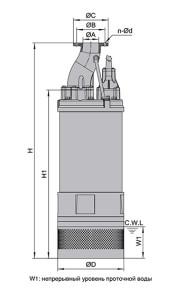 Габаритные размеры насоса MH 22 -45 SOLIDPUMP